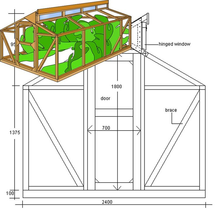 Greenhouse ($5 value plans)
