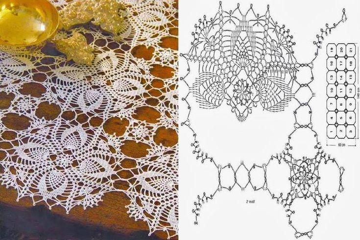 cool Free Crochet Table Runner Patterns Check more at http://www.knitttingcrochet.com/free-crochet-table-runner-patterns.html