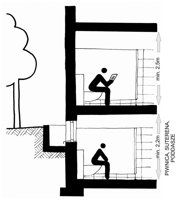 Minimalna wysokość pomieszczeń w toaletach publicznych