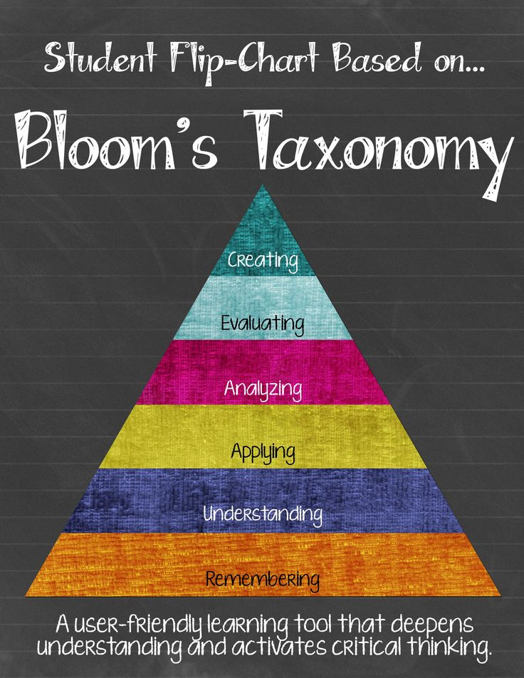 FREE Bloom's Taxonomy printable flip-chart! Great for students, teachers, parents, and paraprofessionals.