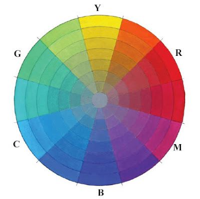 Gurney Journey The Color Wheel Part 7
