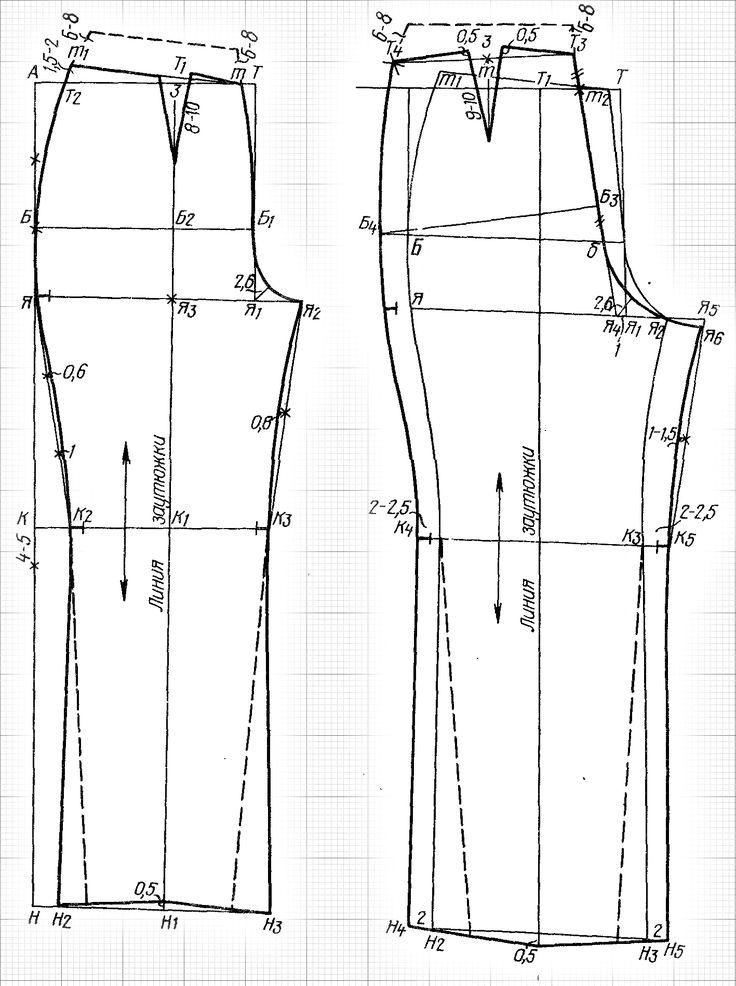 Основная выкройка прямых женских брюк