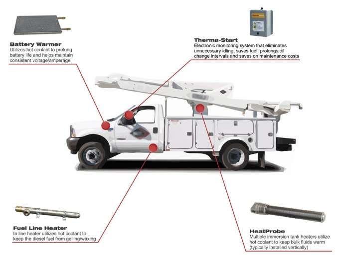 altec bucket trucks wiring diagrams 16 bucket truck diagram truck diagram in 2020 bucket truck  16 bucket truck diagram truck