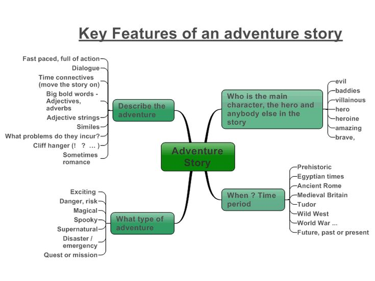 Lesson Plans Based on Movies & Film!