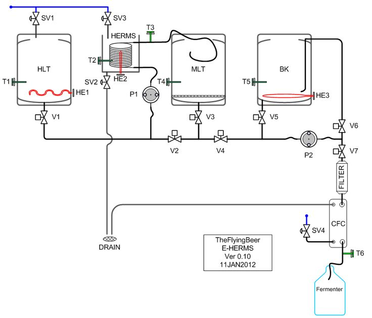 Home Brew Boil Kettle Wiring Diagram : 36 Wiring Diagram