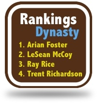dynasty fantasy football ppr rankings