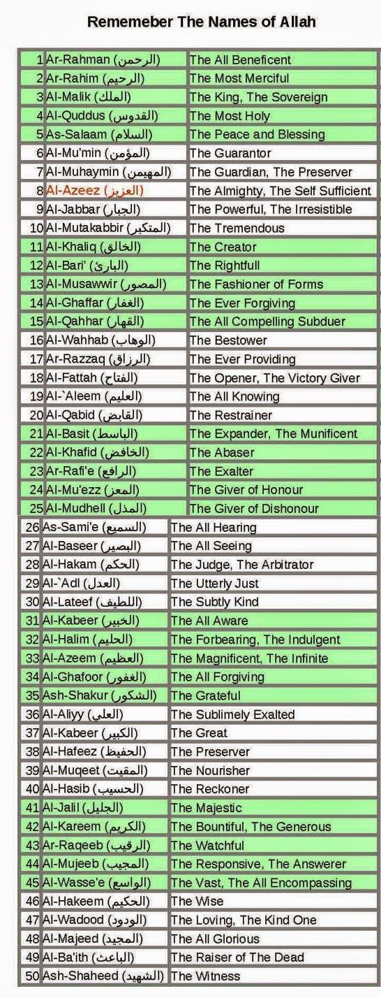 99 Name of Allah with English Meaning Muslim baby boy