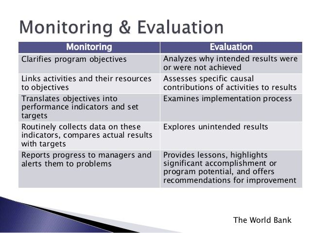 monitoring and evaluation supporting school improvement and
