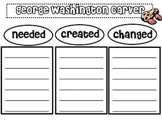 george washington carver art and essay contest 2016 george washington carver 4th grade art & essay contest happy 100th birthday, national park service students choose a national park to research, and then submit.