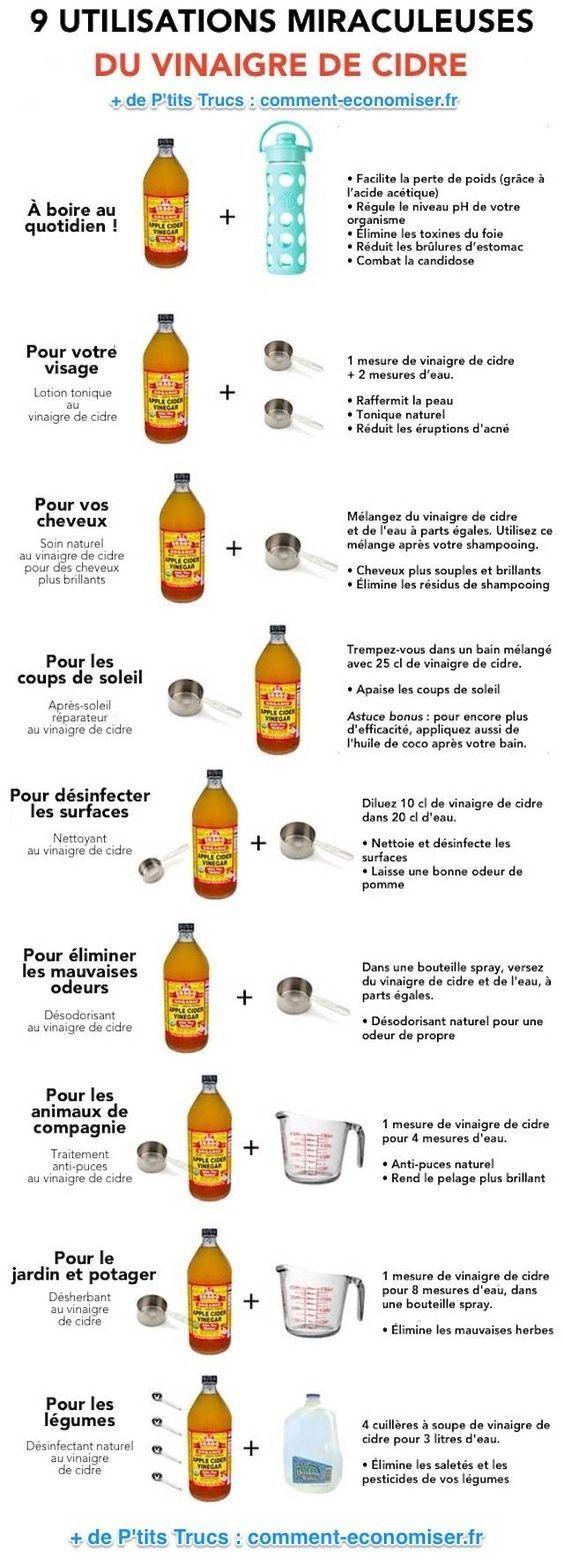 On savait que le vinaigre de cidre possédait des bienfaits incroyables pour la santé. Mais saviez-vous qu'il peut aussi être utilisé pour nettoyer, pour désinfecter, pour éliminer les mauvaises herbes, et même pour rendre vos cheveux plus brillants ?  Découvrez l'astuce ici : http://www.comment-economiser.fr/9-utilisations-vinaigre-de-cidre-qui-changent-la-vie.html?utm_content=buffer89bf6&utm_medium=social&utm_source=pinterest.com&utm_campaign=buffer