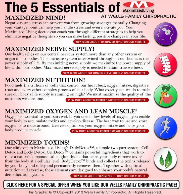 5 Essentials of Maximized Living http://DrHardick.com
