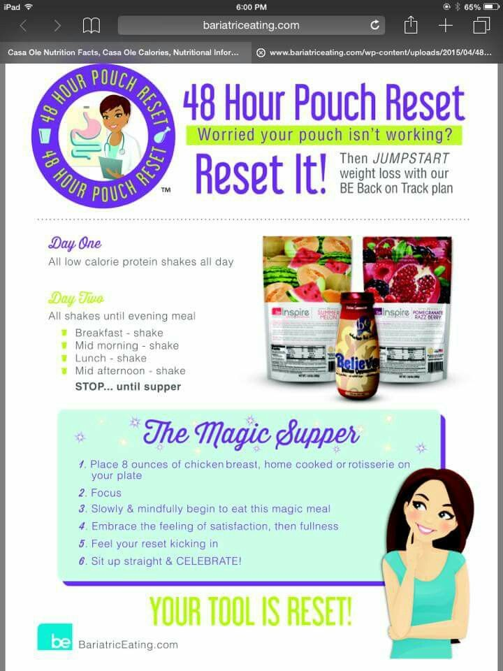 48 Hour Pouch Reset Gastric Bypass Pinterest
