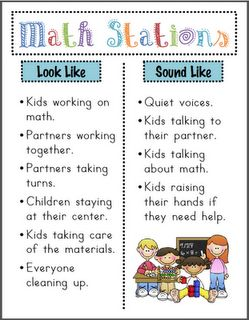 Here's a poster to help students understand expectations for math stations.