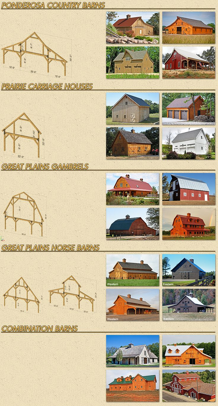 "Sand Creek Post & Beam is the leading manufacturer of custom designed wood barns. Our barns feature timber frame construction with the majesty of full-dimension rough-cut timbers. Delivered as a kit, our naturally ""green"" barns will serve as a legacy for generations to come."