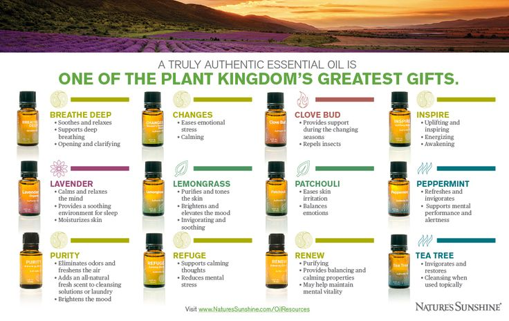 A truly authentic essential oil is one of the plant kingdom's greatest gifts. Here are a handful of the essential oils you can find at Nature's Sunshine.