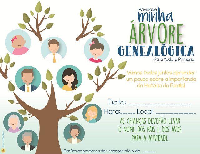 Atividade Minha Arvore Genealogica Primaria Com Imagens