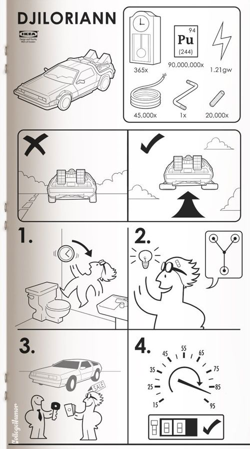 Back to the Future IKEA building instructions. Pretty funny.