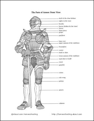 """Medieval Times"" printables and links. This printable shows the different parts of a knight's armor"