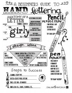 printable guide to hand lettering