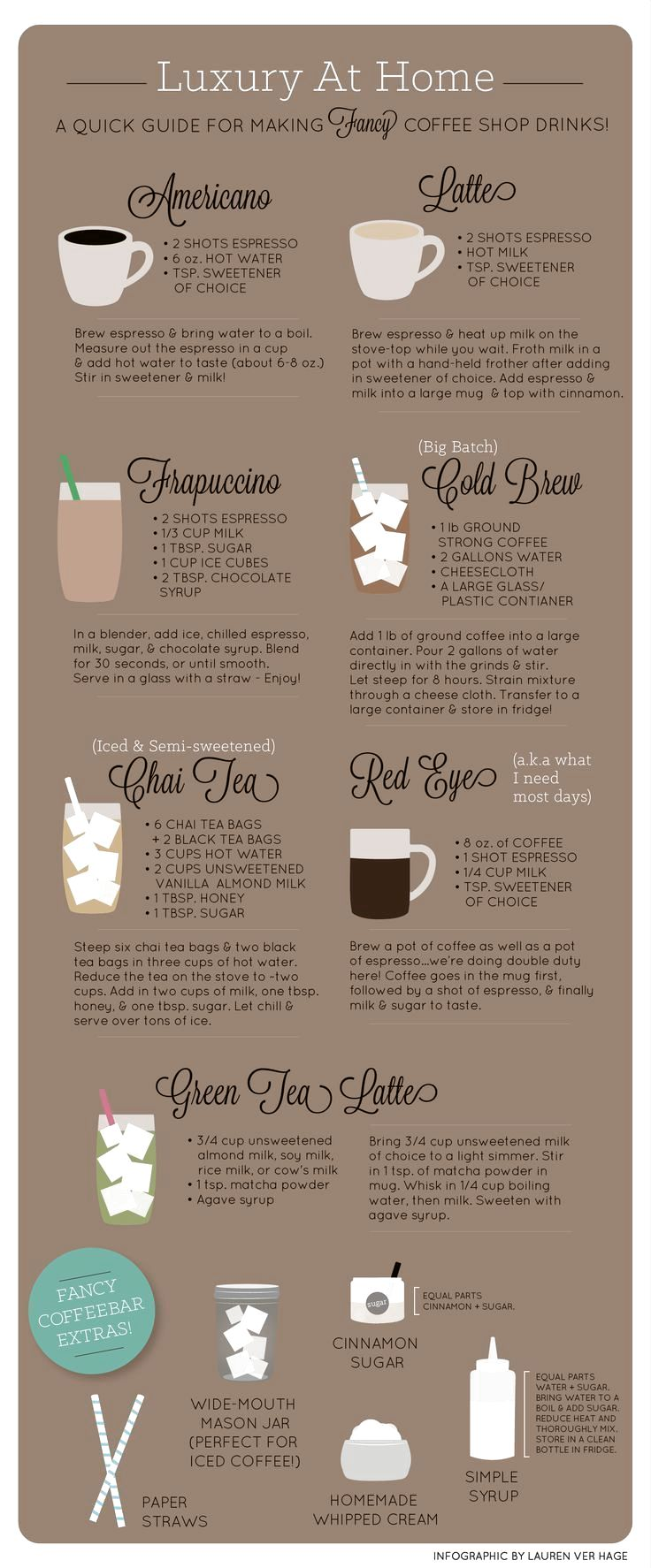 Coffee Infographics_V101 … in 2020 Fancy coffee, Coffee