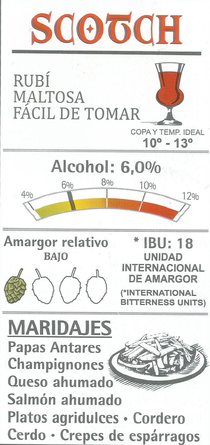 Cerveza Artesanal ANTARES