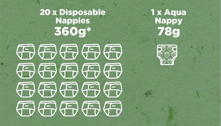 Why You Should Use Reusable Swim Nappies
