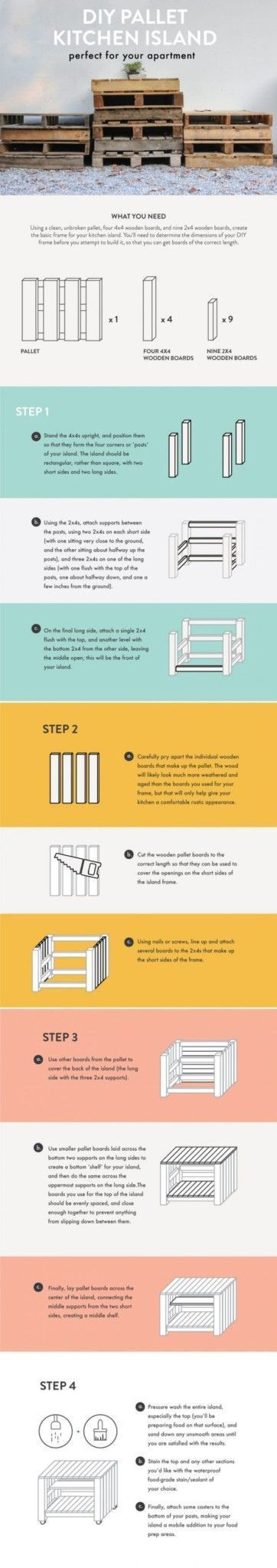 DIY Pallet Kitchen Island infographic | 3 Simple and Inexpensive DIY Furniture Projects