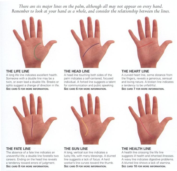 how to read your palm lines free