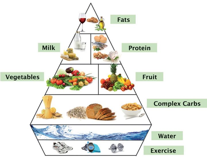 The Weigh-Less Way Eating Plan is based on prudent dietary principles and we show members how to tailor your weight management programme to suit individual needs, taking cognisance of lifestyle, culture and social behavior, as well as food preferences.