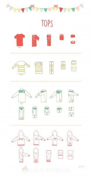 Alles, was Sie jemals über KonMari Folding wissen müssen #alles #folding #jemals #konmari #m…