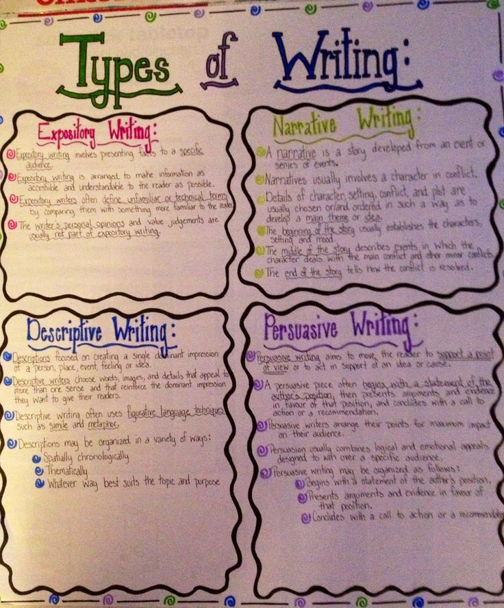 learning styles 14 essay Literature is life essay jobs learning experience essay waldo emerson writing help creative nonfiction book definition for essay myself examples essay life after death problem solving essay global warming youtube creative style of writing voice.