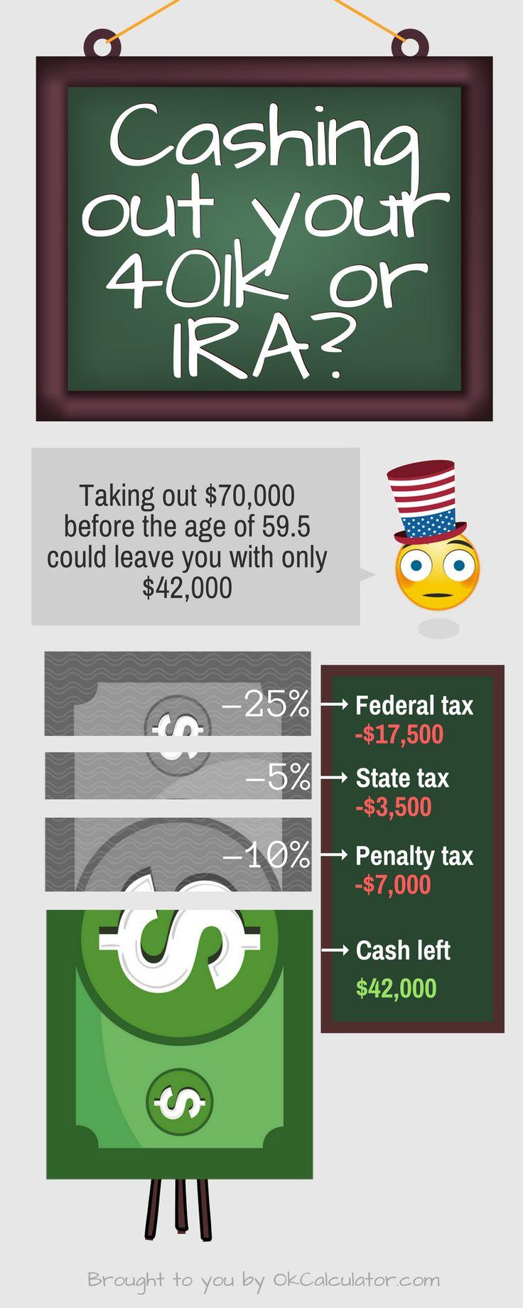 Best  Retirement Savings Calculator Ideas On