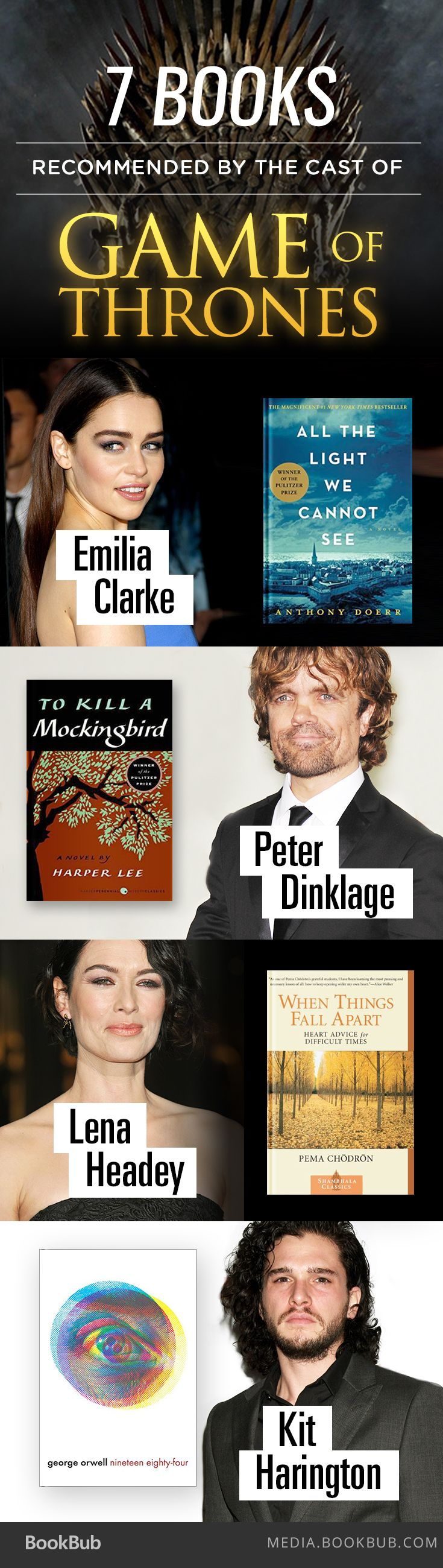 7 books recommended by the Game of Thrones cast.
