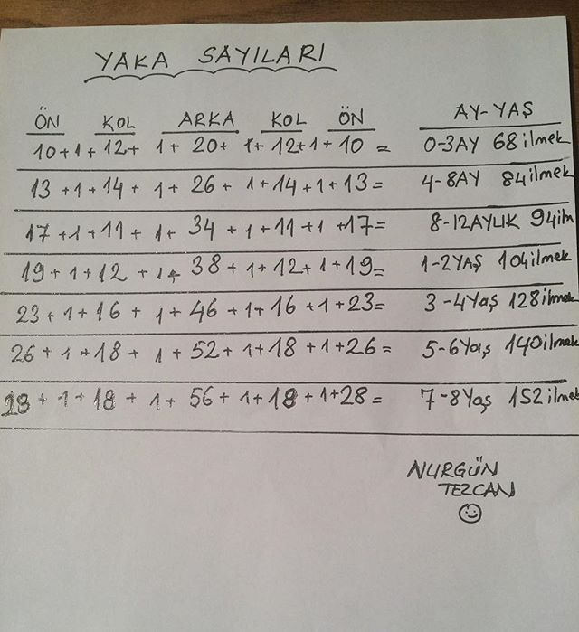 Yakadan başlayan hırka ölçüleri@deryabaykal @isinsirrideryada @ogretmenyun @anatolya_iplik @kurkcu_han_