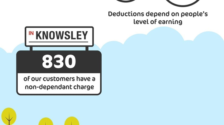 830 people in Knowsley have a non - dependant charge. To find out more about how the benefit changes may affect you, visit http://www.k-h-t.org/main.cfm?type=WELFAREREFORM