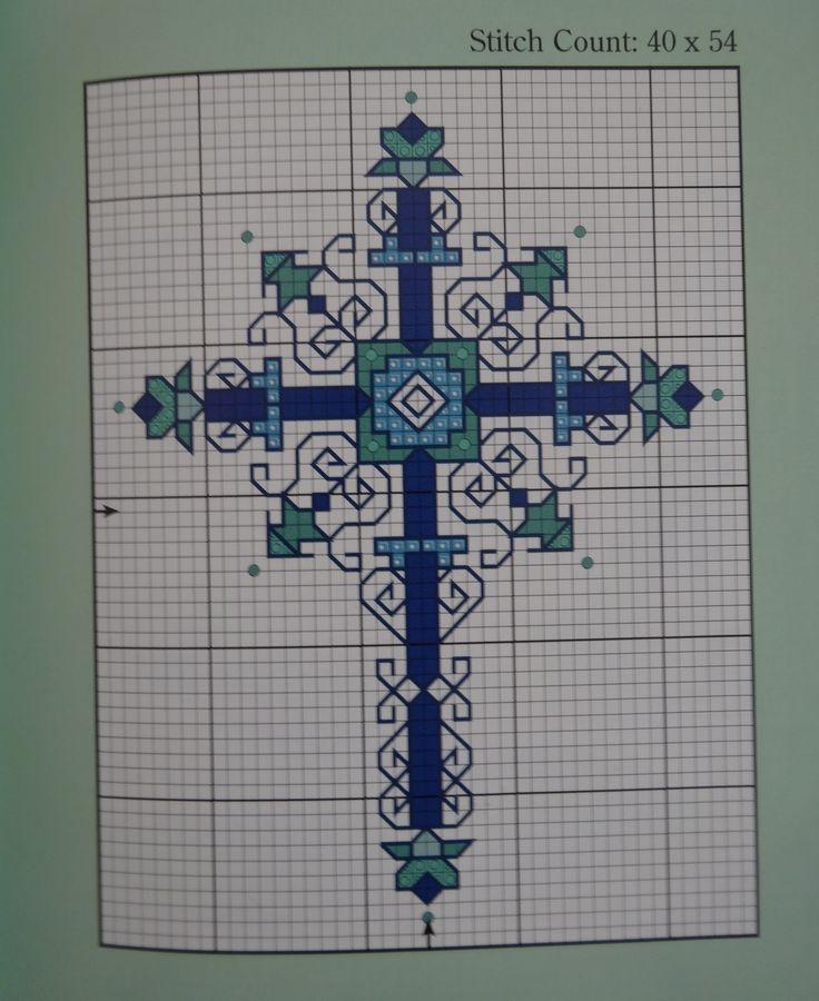religious motifs