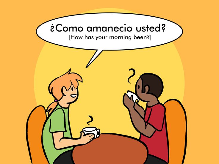 Good Morning Spanish Text : How to say good morning in spanish goodmorning