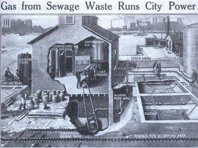 Wayback Machine 1922: Poop Power
