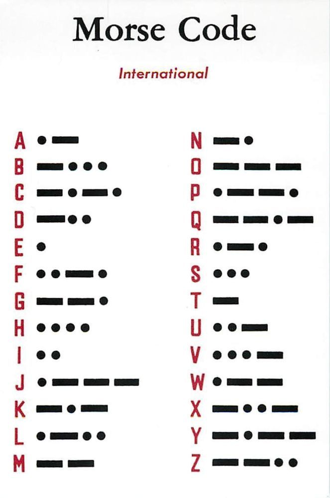 The 25+ best Morse code app ideas on Pinterest Xxxiii roman - morse code chart