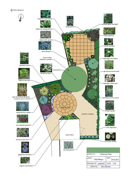 Small circular lawn as a pivot point in an 39 l 39 shaped L shaped garden designs images