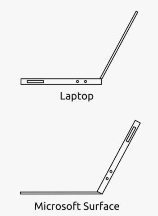 Microsoft Surface vs Laptop