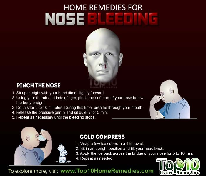 Home Remedies to Stop a NoseBleed Fast
