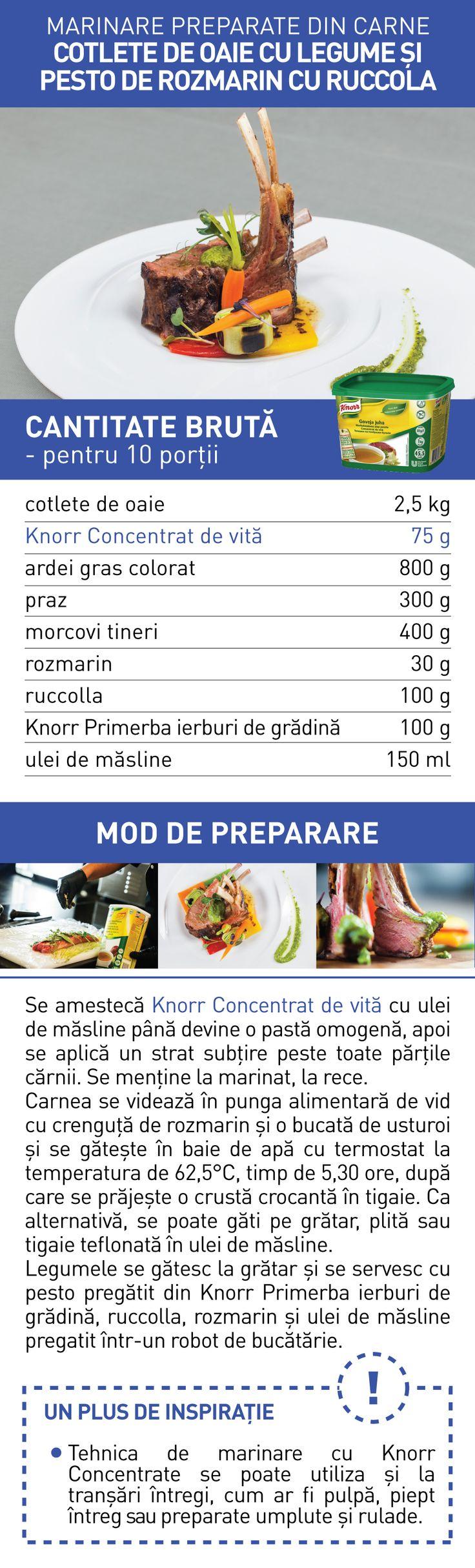 Marinare preparate din carne (II) - RETETE