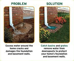 Gutter Drainage Solutions | Drain_cover_project03 | Yard Ideas | Pinterest  | Gutter Drainage, Drainage Solutions And Gardens