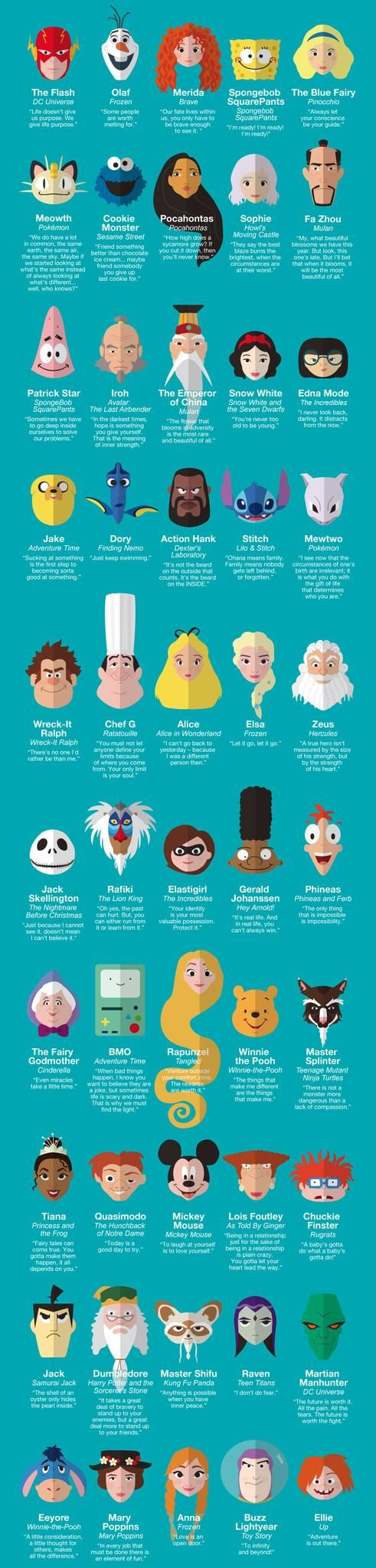 50 Inspiring Life Quotes from Childhood Cartoon Characters