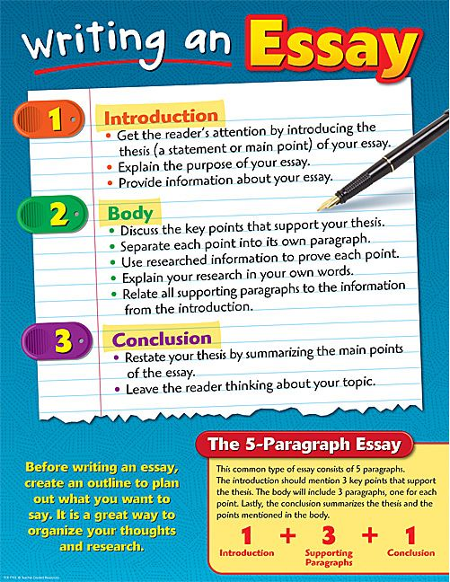 easy way of writing essay