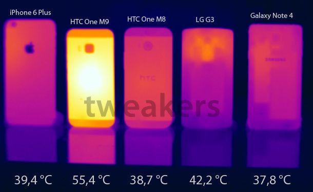 M9-heating-image HTC One M9 overheated upto 55 degrees Celsius while running the GFXBench benchmark