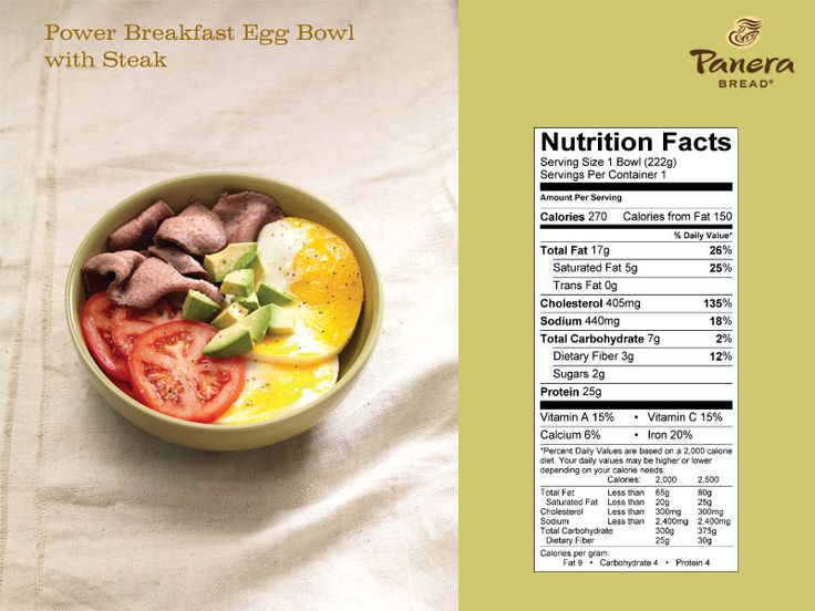 Did you know that Panera has a HIDDEN MENU!?  Go to http://www.paneranutrition.com/?ref=/menu/index.php   and click on the nutrition calculator tab. Once there click the little round button that says 'hidden menu' THIS IS AMAZING and so great if you're on a high protien/gluten free diet!