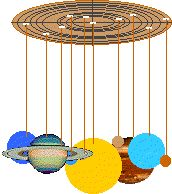 Enchanted Learning Solar System Model - this is amodel of our Solar System, picturing the Sun and the eight planets and dwarf planet that orbit it - Mercury, Venus, Earth, Mars, Jupiter, Saturn, Urnaus, Neptune, and Plute (dwarf planet)