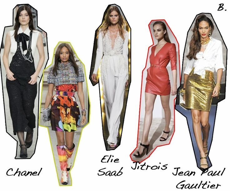 Bee Appel: Best Picks Of Fashion Week S/S 2015